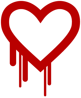Grafik: heartbleed.com